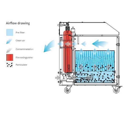 BOFA FireBOX GA Inline Pre-Filter