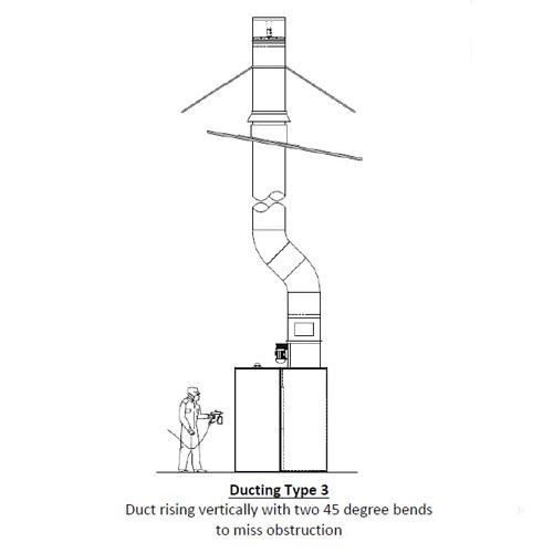 Dry Filter Bench Spray Booths