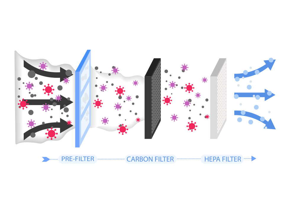 How different filters help protect against dust and fumes
